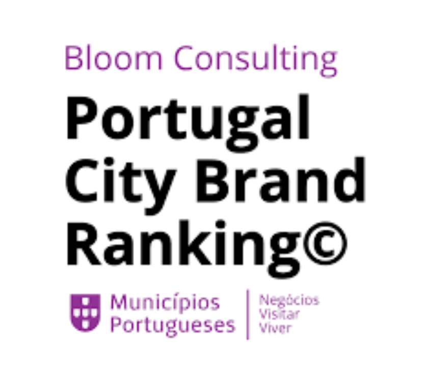 Portugal City Brand Ranking