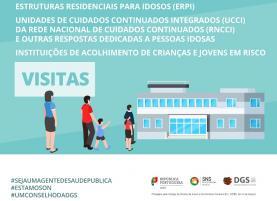 Covid-19: Lisboa, Oeste e Vale do Tejo tem 323 surtos activos dos quais 121 nos lares de idosos - ARSLVT