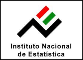 Oeste: INE revela que Arruda dos Vinhos regista o rendimento por trabalhador mais alto