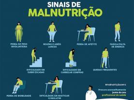 Semana da sensibilização para a malnutrição assinala-se de 5 a 12 Outubro