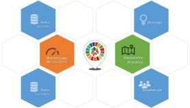Plataforma ajuda municípios a concretizar objectivos de desenvolvimento sustentável